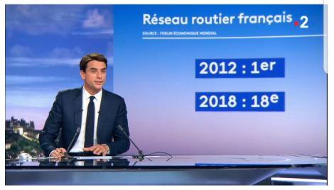 France 2 interviewe la FRTP Hauts-de-France sur l'état des routes